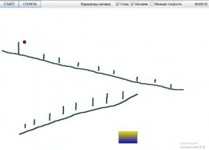 level_example1